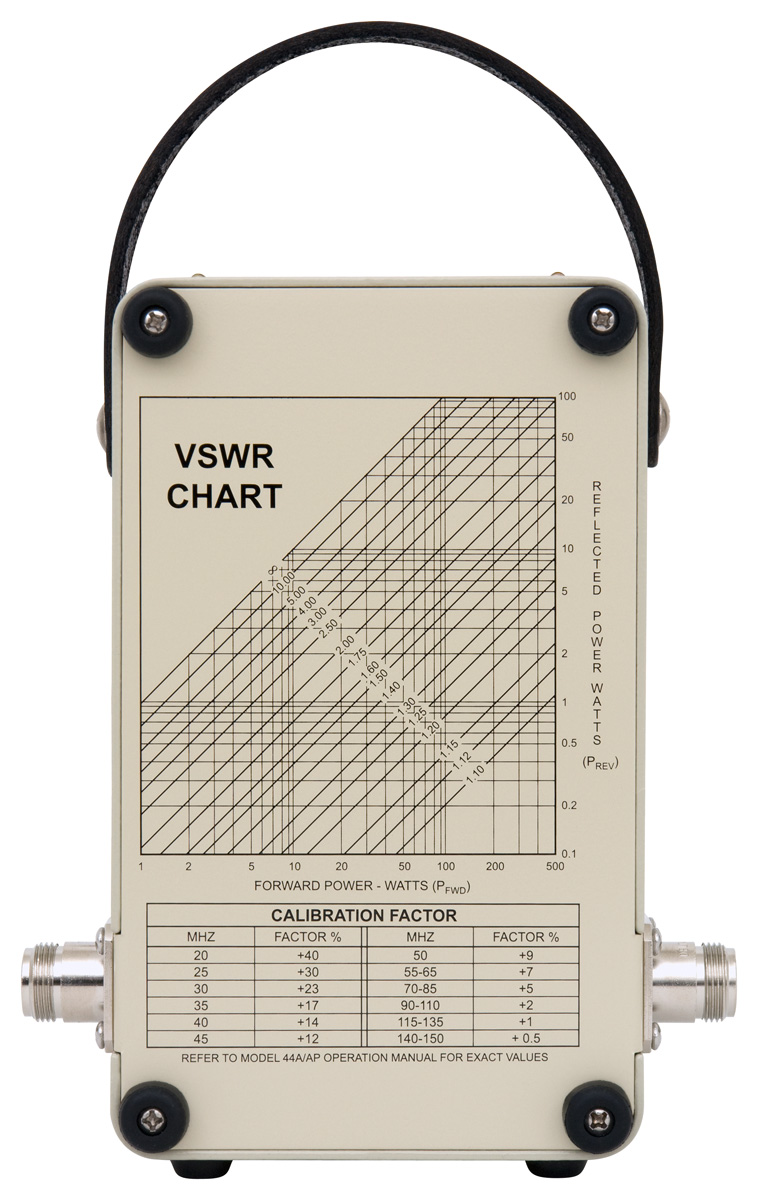 RF Wattmeter Model 44A - Telewave, Inc